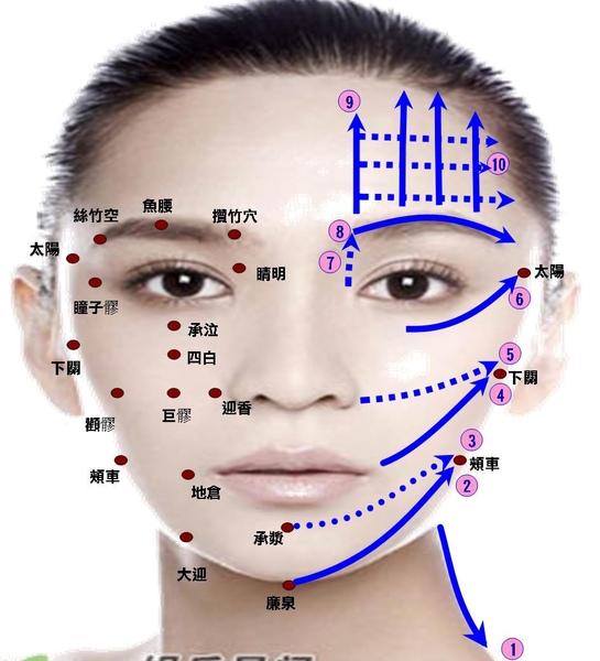 臉部8個穴位按摩提拉抹掉黑眼圈 美國yoyo,歡迎來信生活交流 Ez123us Gmail Com 痞客邦