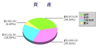 資產比.jpg